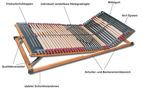 FMP Matratzenmanufaktur 22-0002 7 Zonen Lattenrost Rhodos KF, Kopf- und Fußteil verstellbar 44 Leisten Lattenroste Mittelgurt, 90 x 200 cm