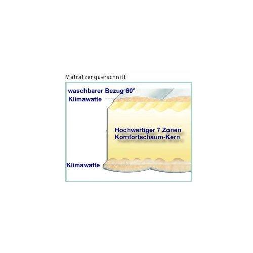 Breckle Poly-Wellness 7 Zonen Matratze mit waschbarem Bezug - allergikergeeignet - Grösse 90x200