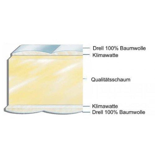 Breckle POLY Orthopädische Matratze mit Klimafaser-Bezug für jede Jahreszeit geeignet Markenware Grösse 90x190